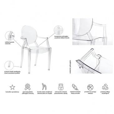 dlaczego wybrac krzesło louis ghost